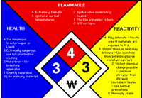 industrial labels, harsh environment labels, warning labels, chemical resistant labels, durable goods labels